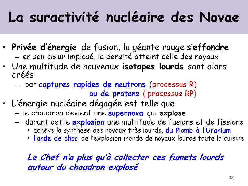 La suractivité nucléaire des Novae Privée dénergie de fusion, la géante rouge seffondre – en son cœur implosé, la densité atteint celle des noyaux .