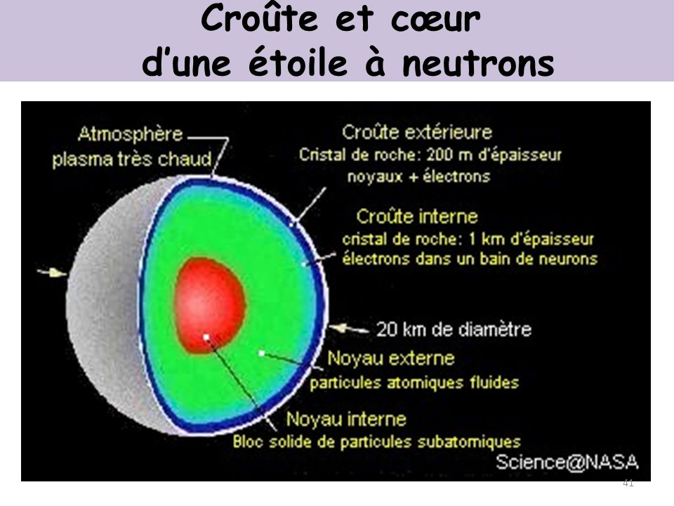 Croûte et cœur dune étoile à neutrons 41