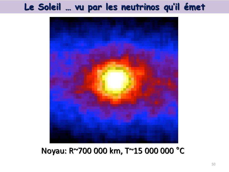 50 Le Soleil … vu par les neutrinos quil émet Noyau: R~700 000 km, T~15 000 000 °C