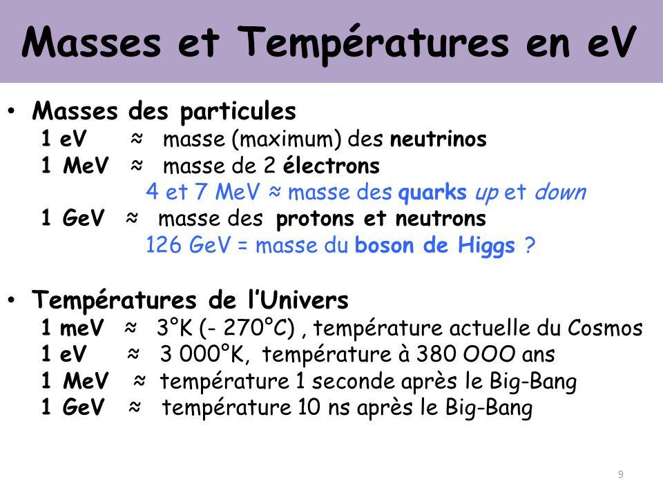 Masses et Températures en eV Masses des particules 1 eV masse (maximum) des neutrinos 1 MeV masse de 2 électrons 4 et 7 MeV masse des quarks up et down 1 GeV masse des protons et neutrons 126 GeV = masse du boson de Higgs .
