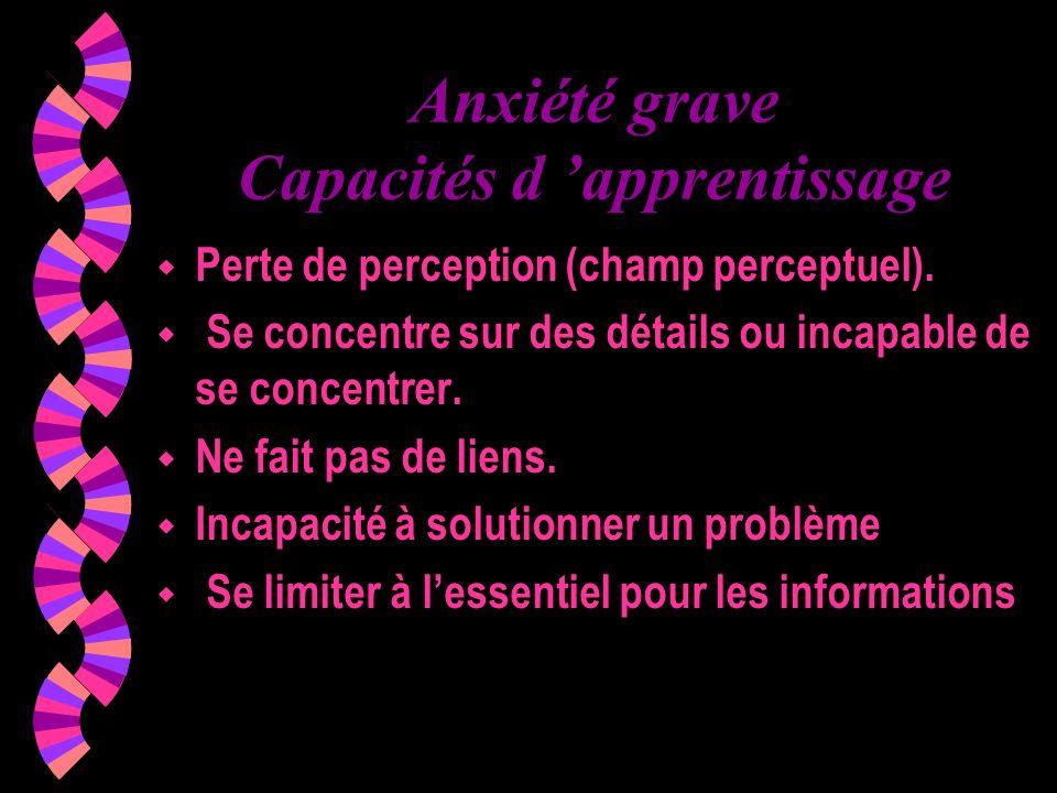 Anxiété grave Capacités d apprentissage w Perte de perception (champ perceptuel). w Se concentre sur des détails ou incapable de se concentrer. w Ne f