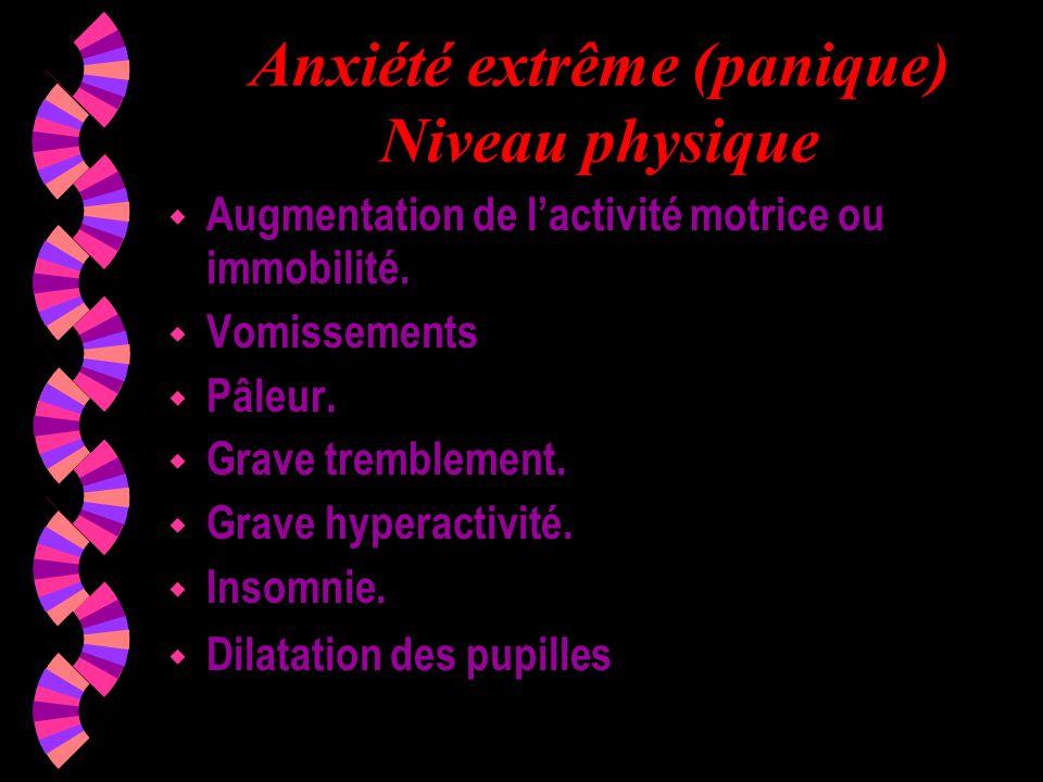 Anxiété extrême (panique) Niveau physique w Augmentation de lactivité motrice ou immobilité. w Vomissements w Pâleur. w Grave tremblement. w Grave hyp