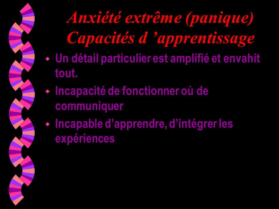 Anxiété extrême (panique) Capacités d apprentissage w Un détail particulier est amplifié et envahit tout. w Incapacité de fonctionner où de communique