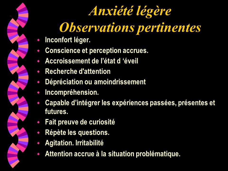 Anxiété légère Observations pertinentes wIwInconfort léger. wCwConscience et perception accrues. wAwAccroissement de létat d éveil wRwRecherche d'atte
