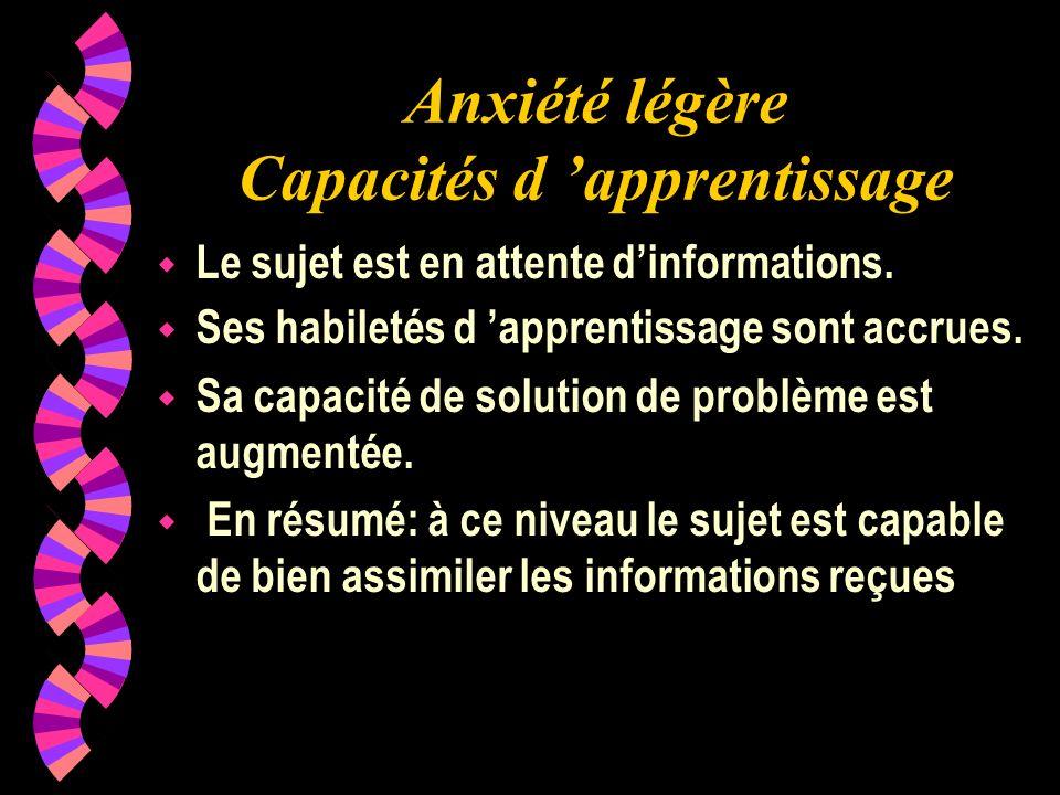 Anxiété légère Capacités d apprentissage wLwLe sujet est en attente dinformations. wSwSes habiletés d apprentissage sont accrues. wSwSa capacité de so