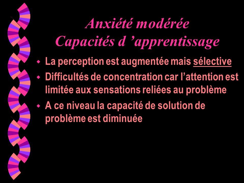Anxiété modérée Capacités d apprentissage wLwLa perception est augmentée mais sélective wDwDifficultés de concentration car lattention est limitée aux