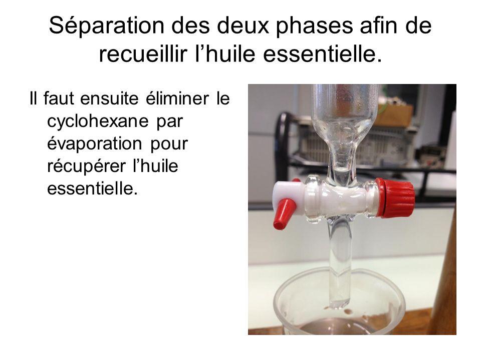 Séparation des deux phases afin de recueillir lhuile essentielle. Il faut ensuite éliminer le cyclohexane par évaporation pour récupérer lhuile essent