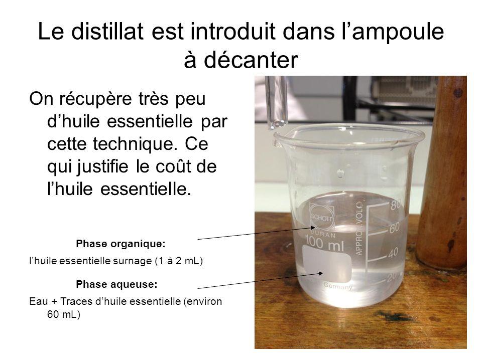 Le distillat est introduit dans lampoule à décanter On récupère très peu dhuile essentielle par cette technique. Ce qui justifie le coût de lhuile ess