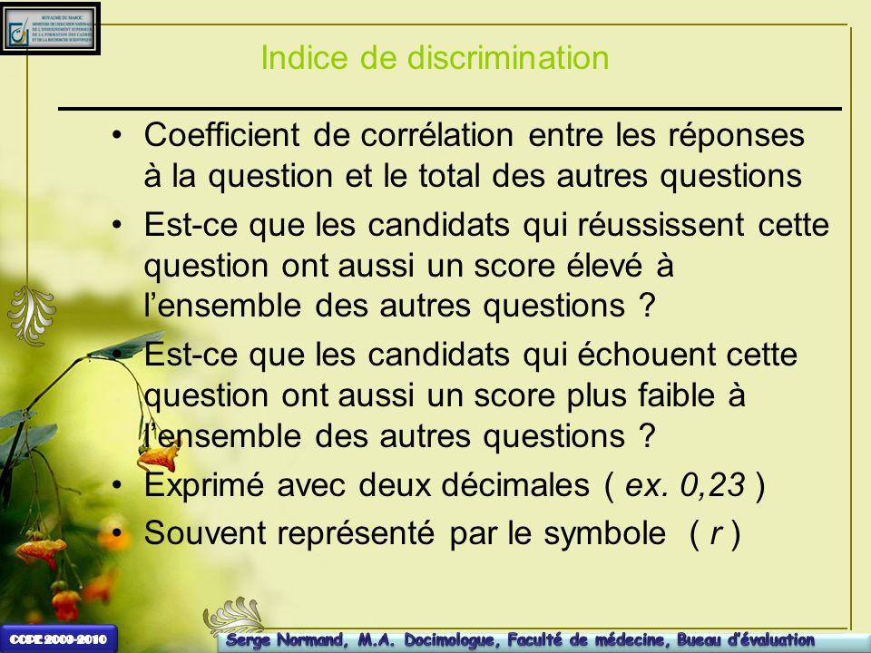 Indice de discrimination Coefficient de corrélation entre les réponses à la question et le total des autres questions Est-ce que les candidats qui réu