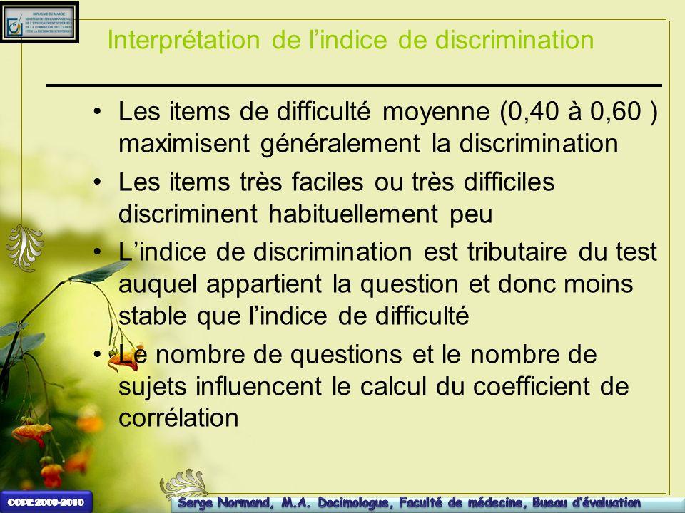 Interprétation de lindice de discrimination Les items de difficulté moyenne (0,40 à 0,60 ) maximisent généralement la discrimination Les items très fa