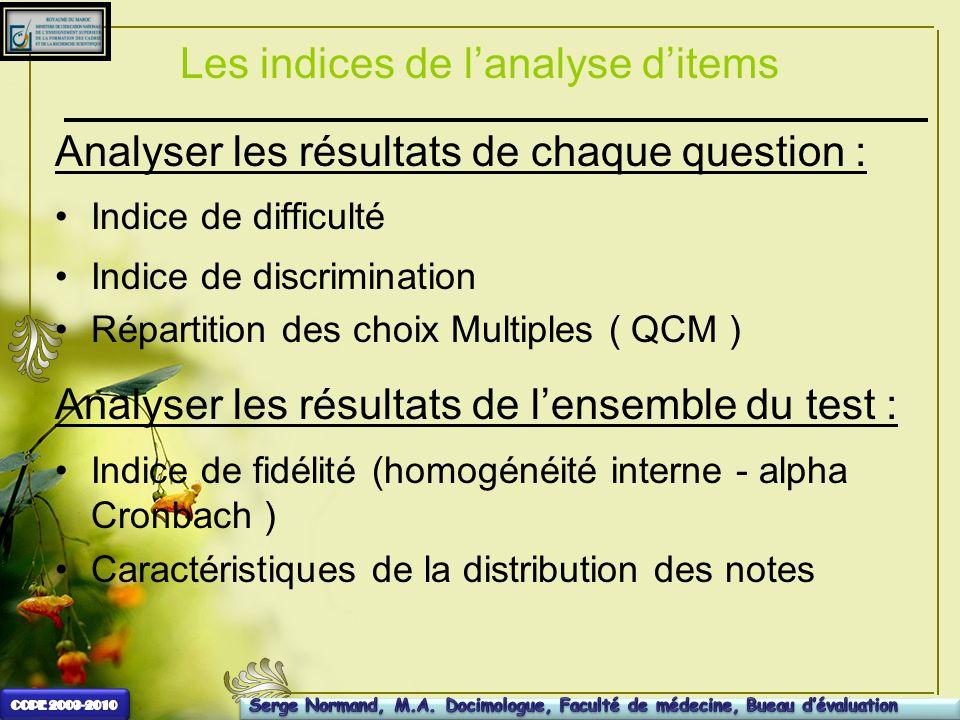 Les indices de lanalyse ditems Analyser les résultats de chaque question : Indice de difficulté Indice de discrimination Répartition des choix Multipl