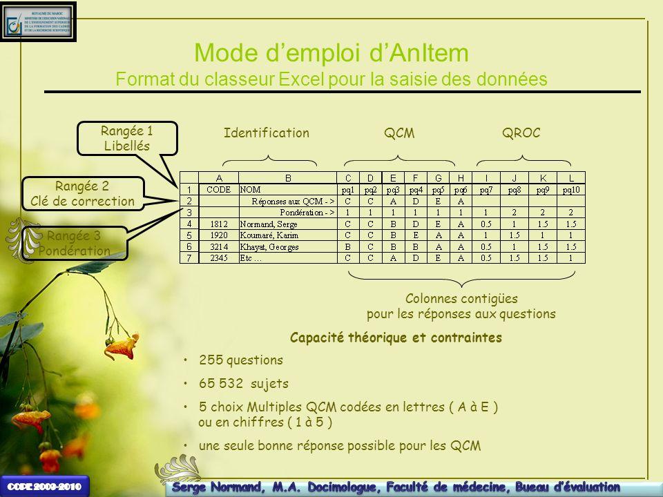 Mode demploi dAnItem Format du classeur Excel pour la saisie des données IdentificationQCMQROC Colonnes contigües pour les réponses aux questions Capa