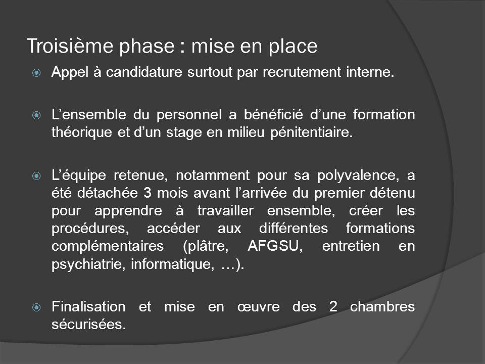 Troisième phase : mise en place Appel à candidature surtout par recrutement interne. Lensemble du personnel a bénéficié dune formation théorique et du