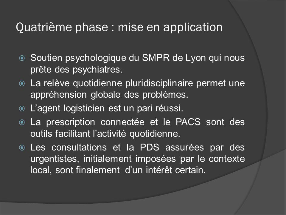 Quatrième phase : mise en application Soutien psychologique du SMPR de Lyon qui nous prête des psychiatres. La relève quotidienne pluridisciplinaire p