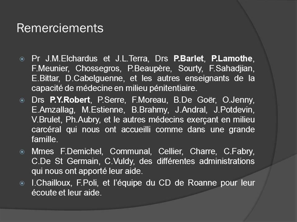 Remerciements Pr J.M.Elchardus et J.L.Terra, Drs P.Barlet, P.Lamothe, F.Meunier, Chossegros, P.Beaupère, Sourty, F.Sahadjian, E.Bittar, D.Cabelguenne, et les autres enseignants de la capacité de médecine en milieu pénitentiaire.