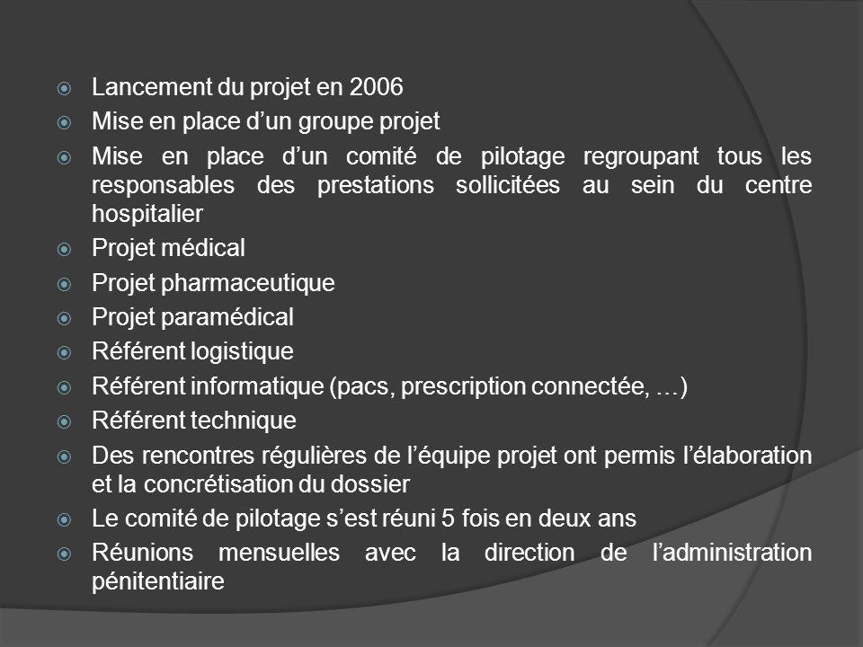 Lancement du projet en 2006 Mise en place dun groupe projet Mise en place dun comité de pilotage regroupant tous les responsables des prestations soll
