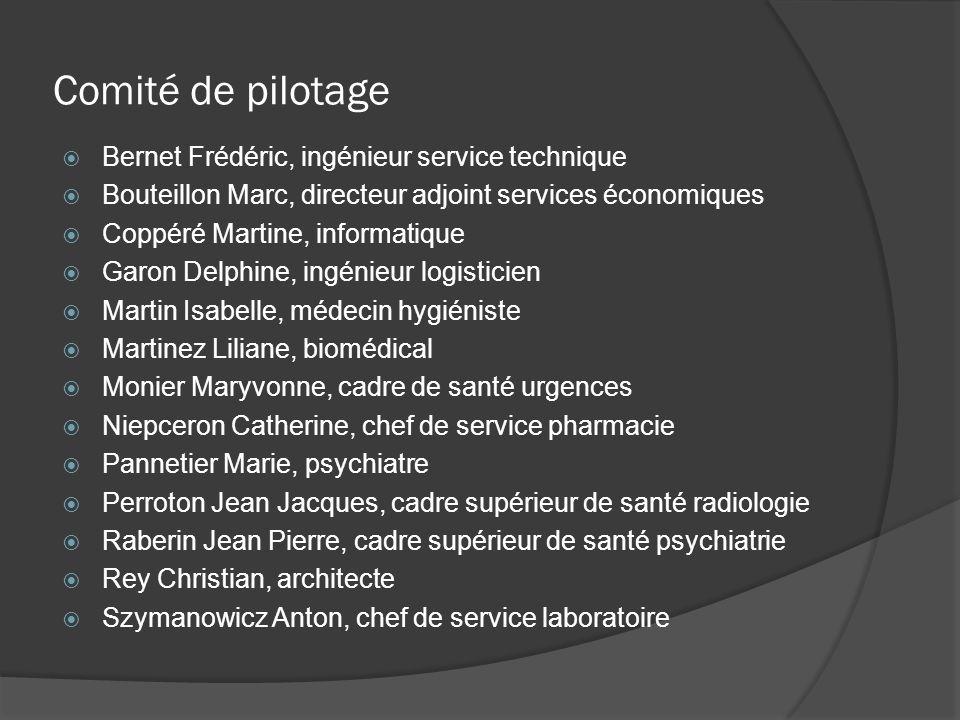 Comité de pilotage Bernet Frédéric, ingénieur service technique Bouteillon Marc, directeur adjoint services économiques Coppéré Martine, informatique