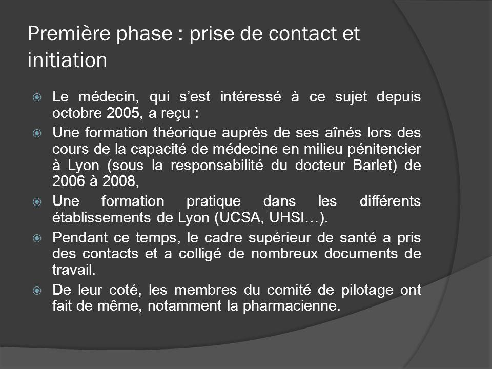 Première phase : prise de contact et initiation Le médecin, qui sest intéressé à ce sujet depuis octobre 2005, a reçu : Une formation théorique auprès de ses aînés lors des cours de la capacité de médecine en milieu pénitencier à Lyon (sous la responsabilité du docteur Barlet) de 2006 à 2008, Une formation pratique dans les différents établissements de Lyon (UCSA, UHSI…).