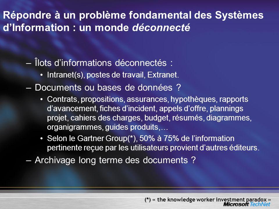 Répondre à un problème fondamental des Systèmes dInformation : un monde déconnecté –Îlots dinformations déconnectés : Intranet(s), postes de travail,