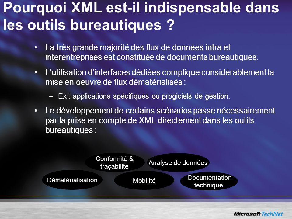 Pourquoi XML est-il indispensable dans les outils bureautiques ? La très grande majorité des flux de données intra et interentreprises est constituée