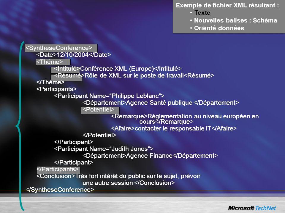 12/10/2004 Conference XML (Europe) Rôle de XML sur le poste de travail Agence Santé publique Réglementation au niveau européen en cours contacter le r