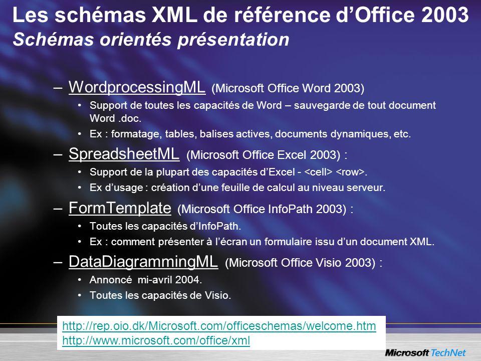 Les schémas XML de référence dOffice 2003 Schémas orientés présentation –WordprocessingML (Microsoft Office Word 2003) Support de toutes les capacités
