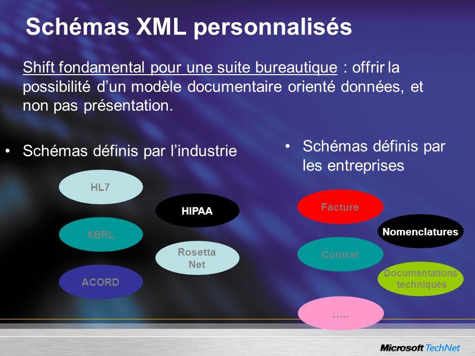 Schémas XML personnalisés Shift fondamental pour une suite bureautique : offrir la possibilité dun modèle documentaire orienté données, et non pas pré