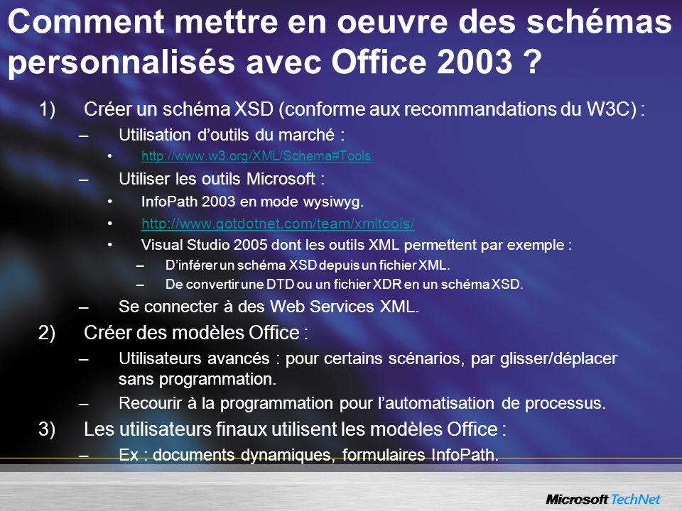 Comment mettre en oeuvre des schémas personnalisés avec Office 2003 ? 1)Créer un schéma XSD (conforme aux recommandations du W3C) : –Utilisation douti