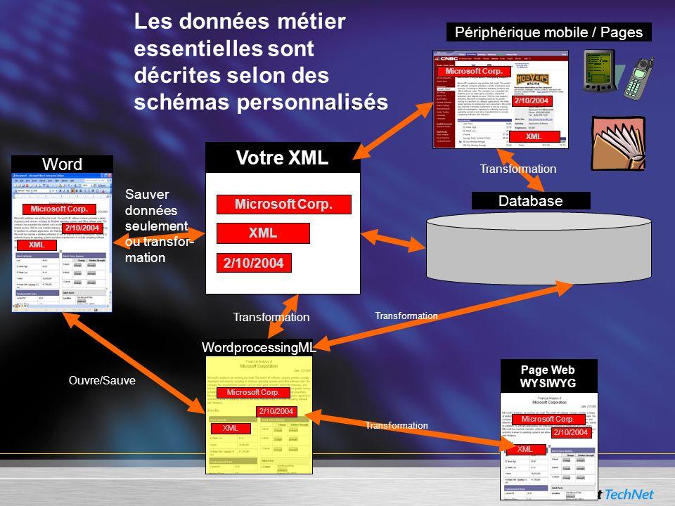 Votre XML WordprocessingML Microsoft Corp. 2/10/2004 XML Page Web WYSIWYG Word Microsoft Corp. 2/10/2004 XML Microsoft Corp. 2/10/2004 XML Microsoft C