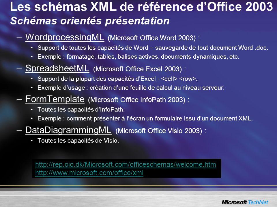 Les schémas XML de référence dOffice 2003 Schémas orientés présentation –WordprocessingML (Microsoft Office Word 2003) : Support de toutes les capacit