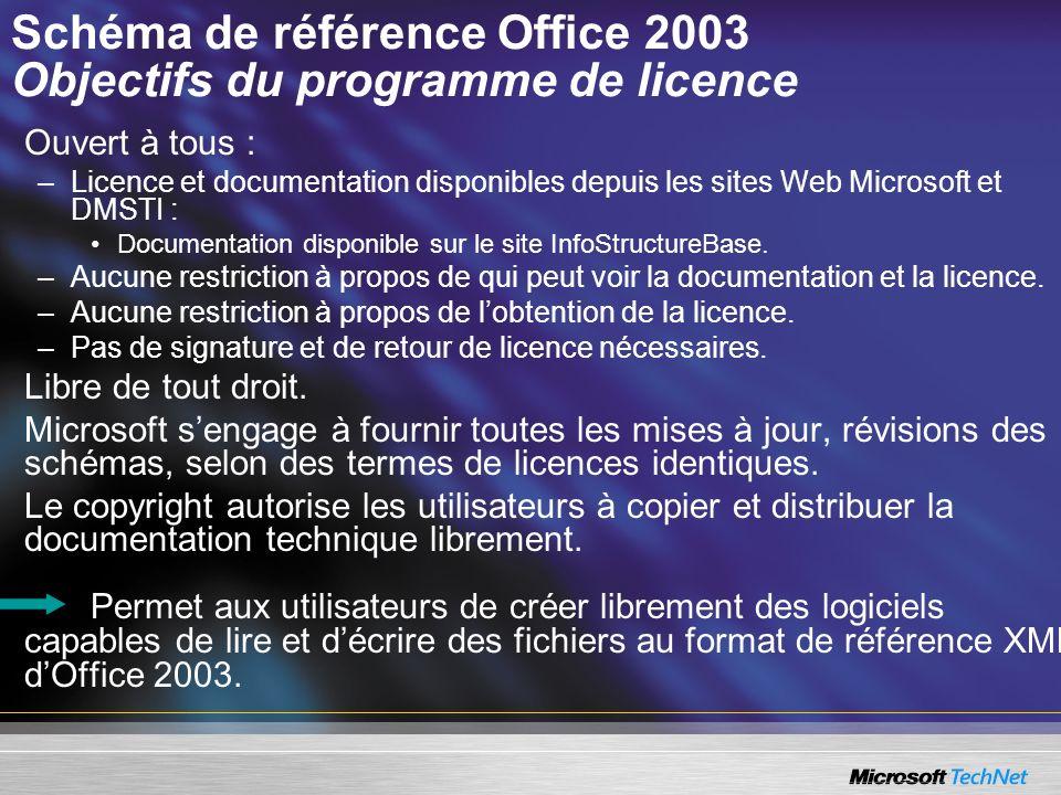 Schéma de référence Office 2003 Objectifs du programme de licence Ouvert à tous : –Licence et documentation disponibles depuis les sites Web Microsoft