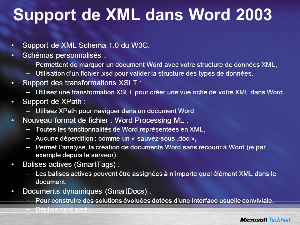 Support de XML dans Word 2003 Support de XML Schema 1.0 du W3C. Schémas personnalisés : –Permettent de marquer un document Word avec votre structure d
