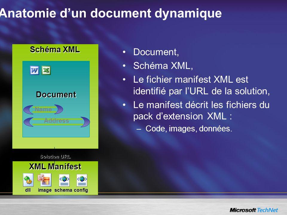 Anatomie dun document dynamique Schéma XML Document, Schéma XML, Le fichier manifest XML est identifié par lURL de la solution, Le manifest décrit les
