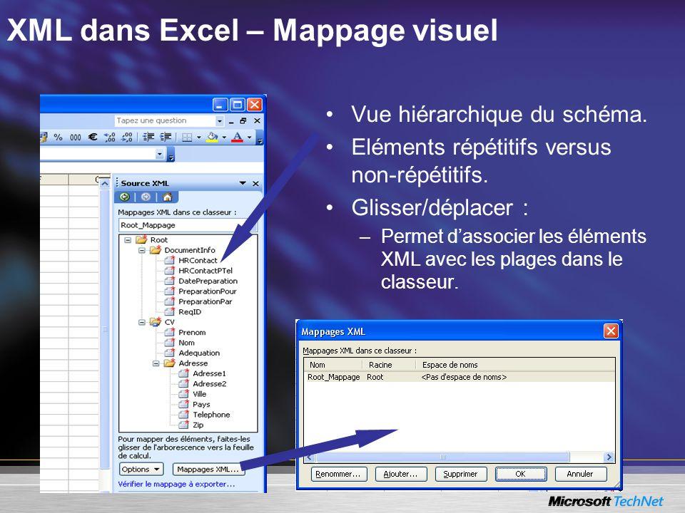 XML dans Excel – Mappage visuel Vue hiérarchique du schéma. Eléments répétitifs versus non-répétitifs. Glisser/déplacer : –Permet dassocier les élémen