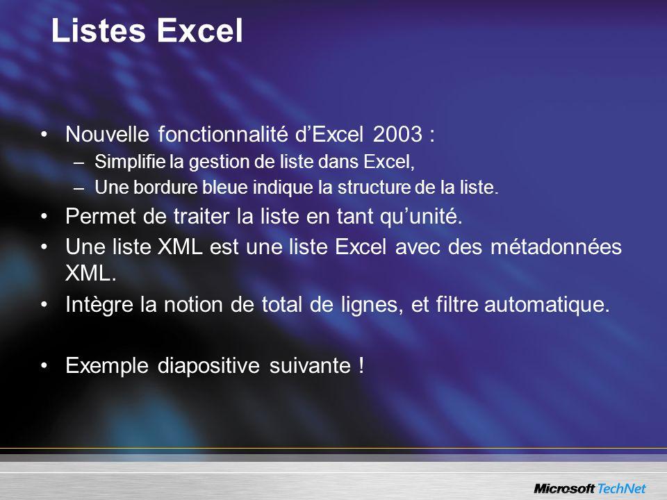 Listes Excel Nouvelle fonctionnalité dExcel 2003 : –Simplifie la gestion de liste dans Excel, –Une bordure bleue indique la structure de la liste. Per