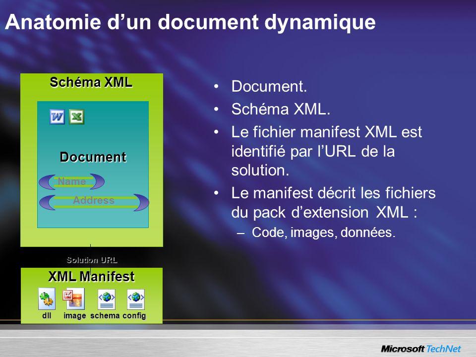 Anatomie dun document dynamique Schéma XML Document. Schéma XML. Le fichier manifest XML est identifié par lURL de la solution. Le manifest décrit les
