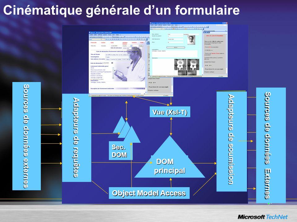 Cinématique générale dun formulaire Object Model Access DOM DOMprincipal Sec. DOM ADO Fichiers XML Listes WSS Services Web ADO DAV (WSS) E-Mail HTTP P