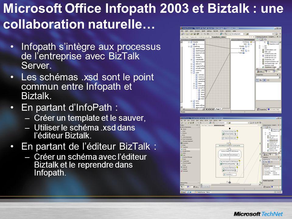 Microsoft Office Infopath 2003 et Biztalk : une collaboration naturelle… Infopath sintègre aux processus de lentreprise avec BizTalk Server. Les schém