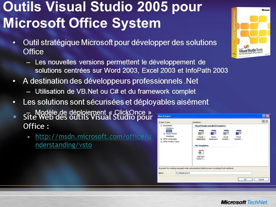 Outil stratégique Microsoft pour développer des solutions Office –Les nouvelles versions permettent le développement de solutions centrées sur Word 20