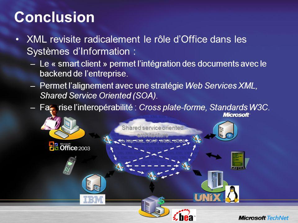 Conclusion XML revisite radicalement le rôle dOffice dans les Systèmes dInformation : –Le « smart client » permet lintégration des documents avec le b