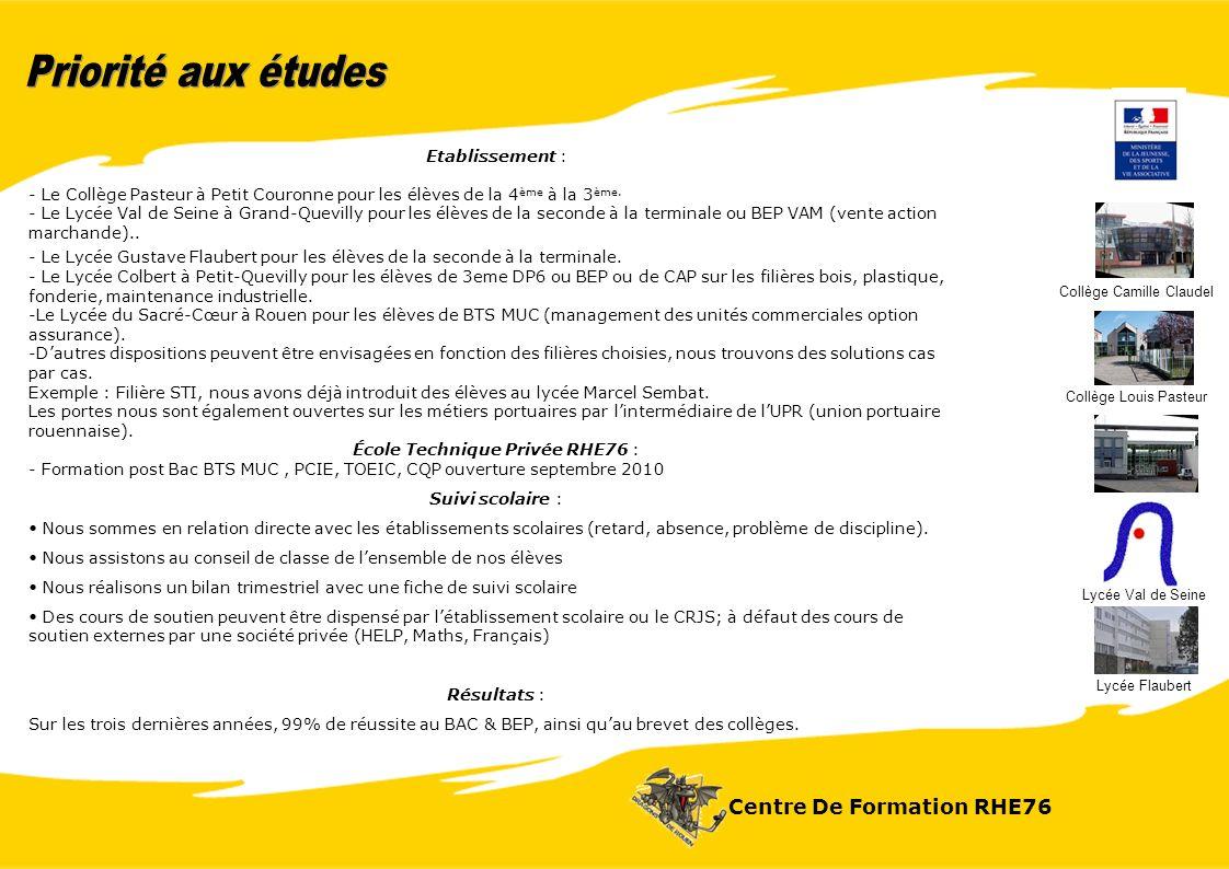 Etablissement : - Le Collège Pasteur à Petit Couronne pour les élèves de la 4 ème à la 3 ème.