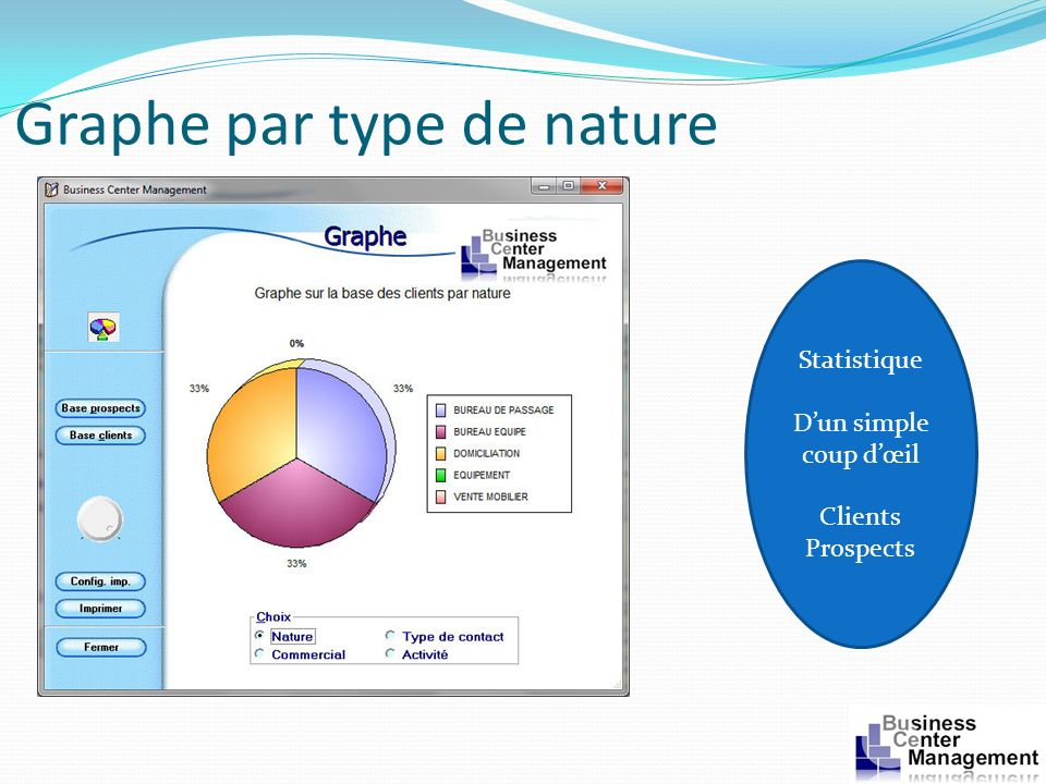 Graphe par type de nature Statistique Dun simple coup dœil Clients Prospects