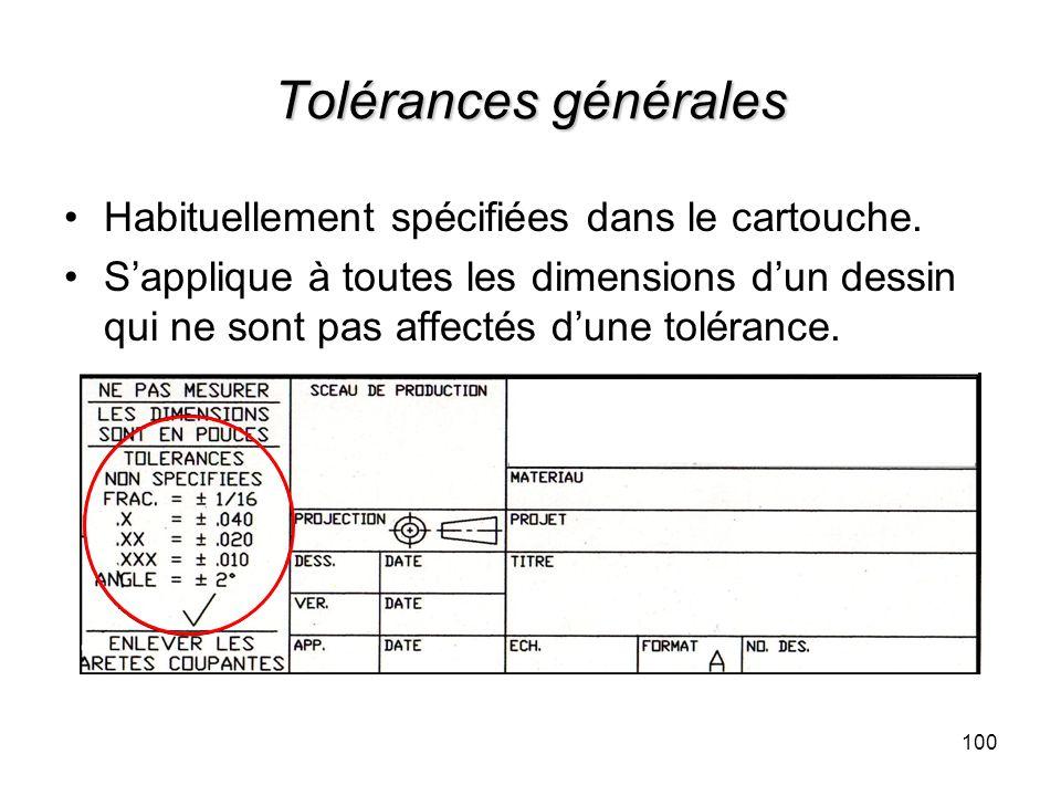 Tolérances générales Habituellement spécifiées dans le cartouche. Sapplique à toutes les dimensions dun dessin qui ne sont pas affectés dune tolérance