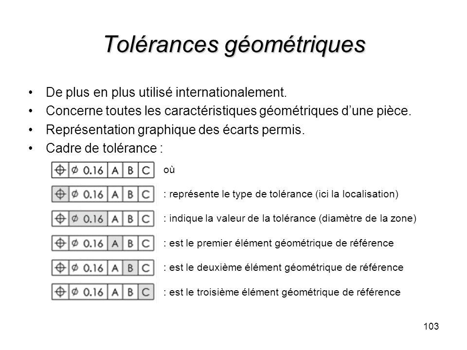 Tolérances géométriques De plus en plus utilisé internationalement. Concerne toutes les caractéristiques géométriques dune pièce. Représentation graph