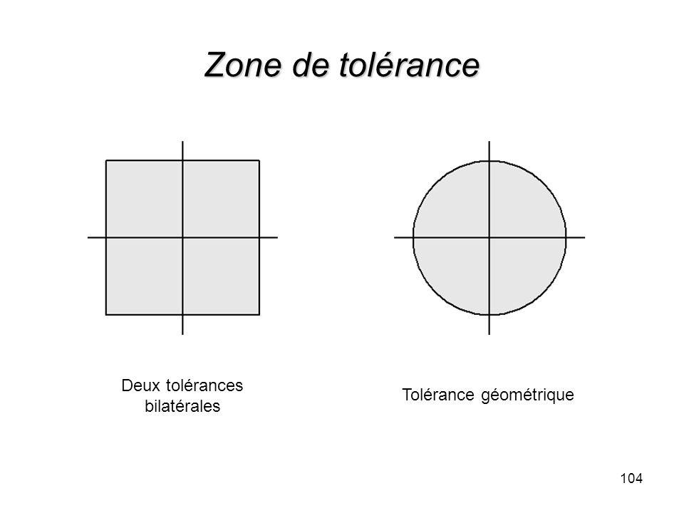 Zone de tolérance 104 Deux tolérances bilatérales Tolérance géométrique