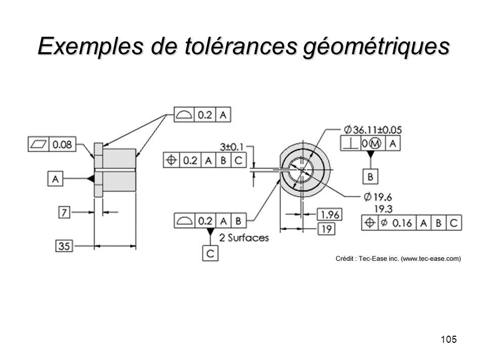 Exemples de tolérances géométriques 105