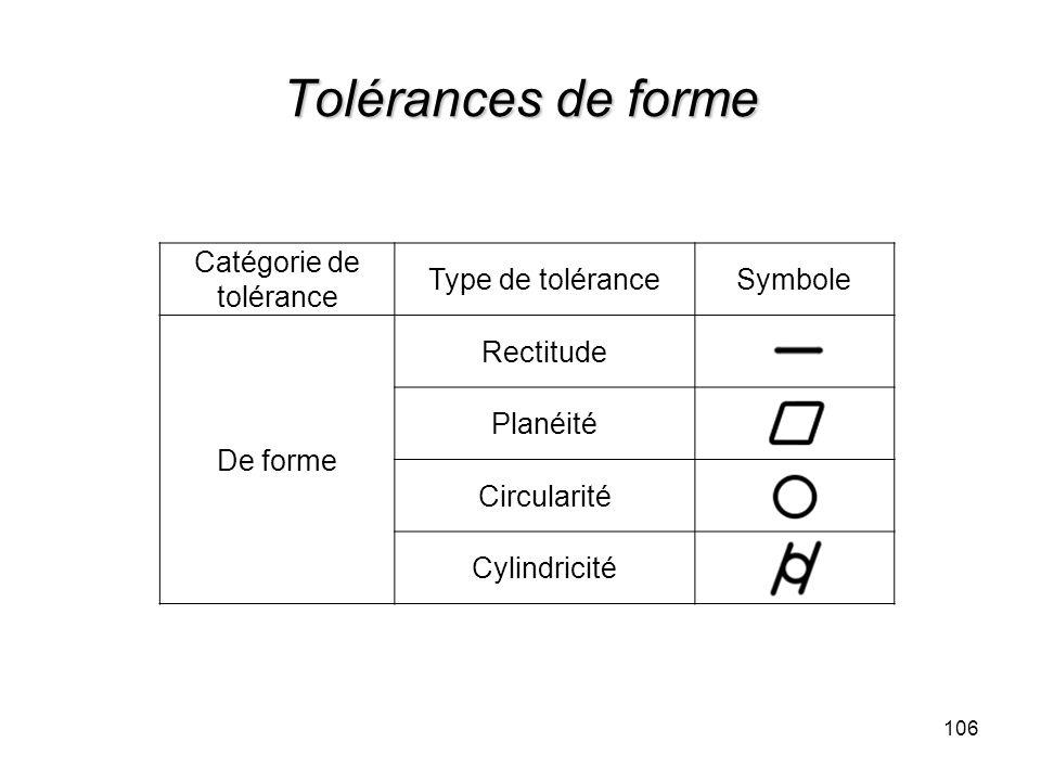 Tolérances de forme 106 Catégorie de tolérance Type de toléranceSymbole De forme Rectitude Planéité Circularité Cylindricité