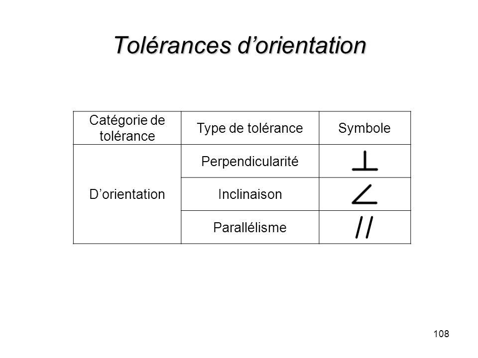 Tolérances dorientation 108 Catégorie de tolérance Type de toléranceSymbole Dorientation Perpendicularité Inclinaison Parallélisme