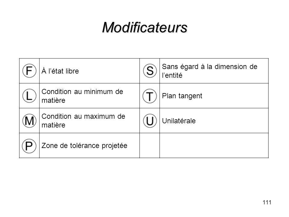 Modificateurs 111 À létat libre Sans égard à la dimension de lentité Condition au minimum de matière Plan tangent Condition au maximum de matière Unil