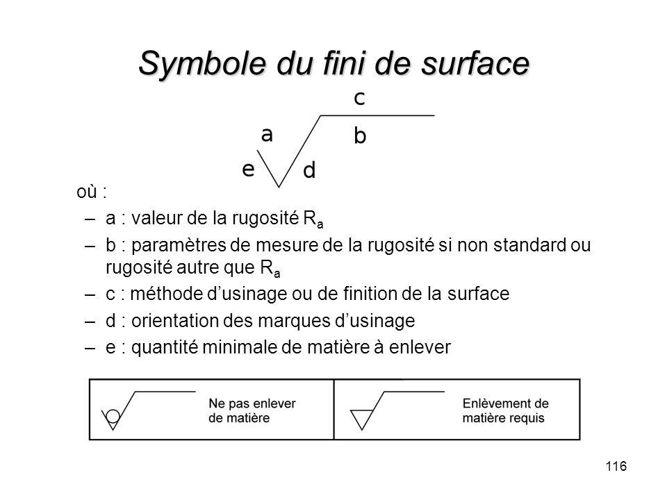 Symbole du fini de surface où : –a : valeur de la rugosité R a –b : paramètres de mesure de la rugosité si non standard ou rugosité autre que R a –c :